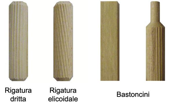 Zilio s n c specialisti di spine in legno - Materiale maniglie porte ...